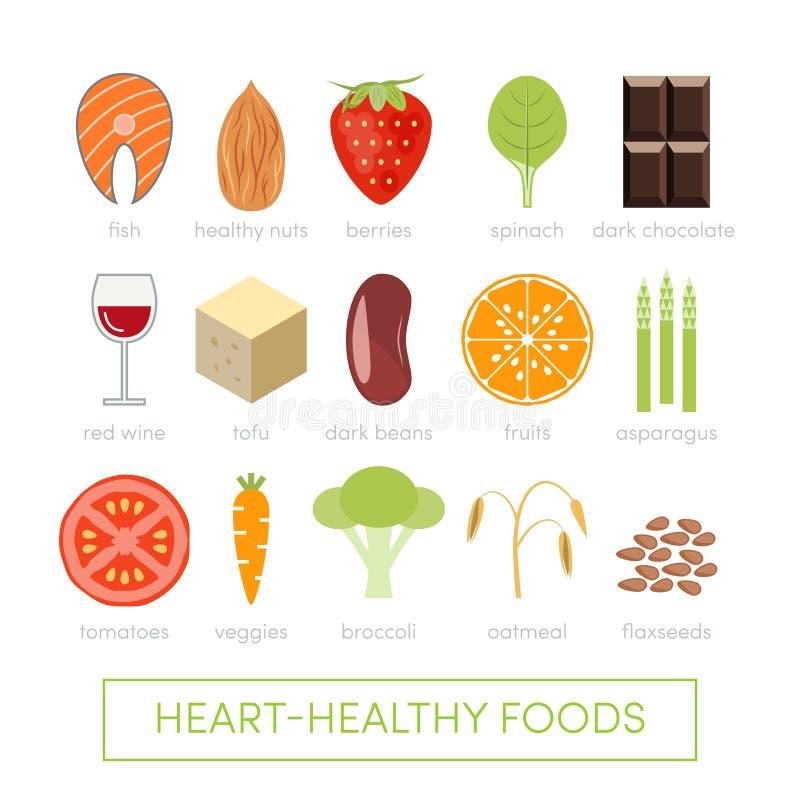 Comida para el corazón sano stock de ilustración