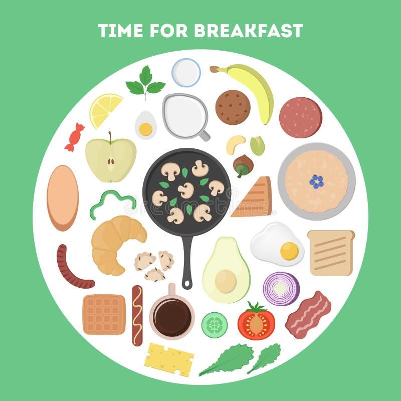 Comida para el sistema del desayuno Huevo y leche, café y cruasán stock de ilustración