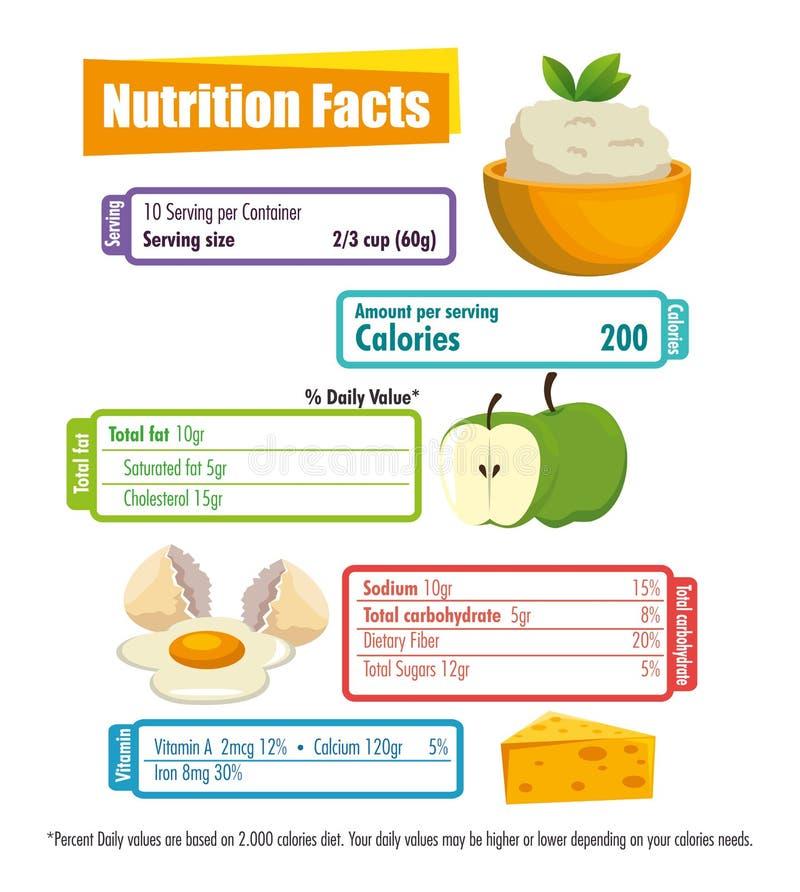 Comida sana con hechos alimenticios stock de ilustración