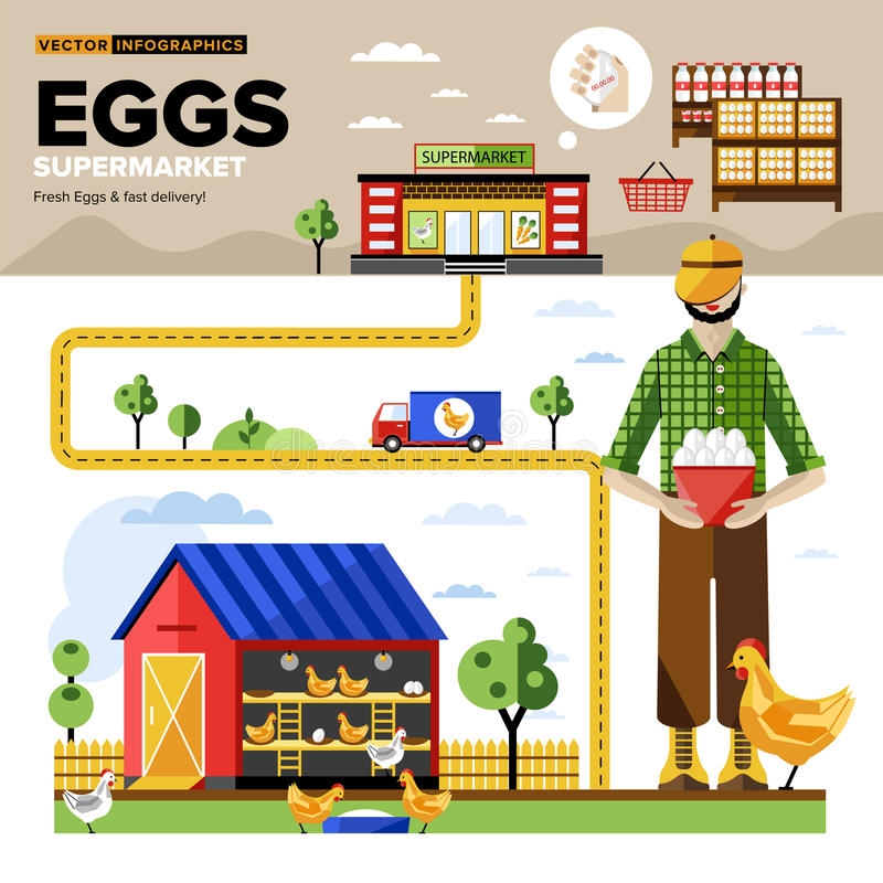 Comidas orgánicas naturales al supermercado Vector stock de ilustración