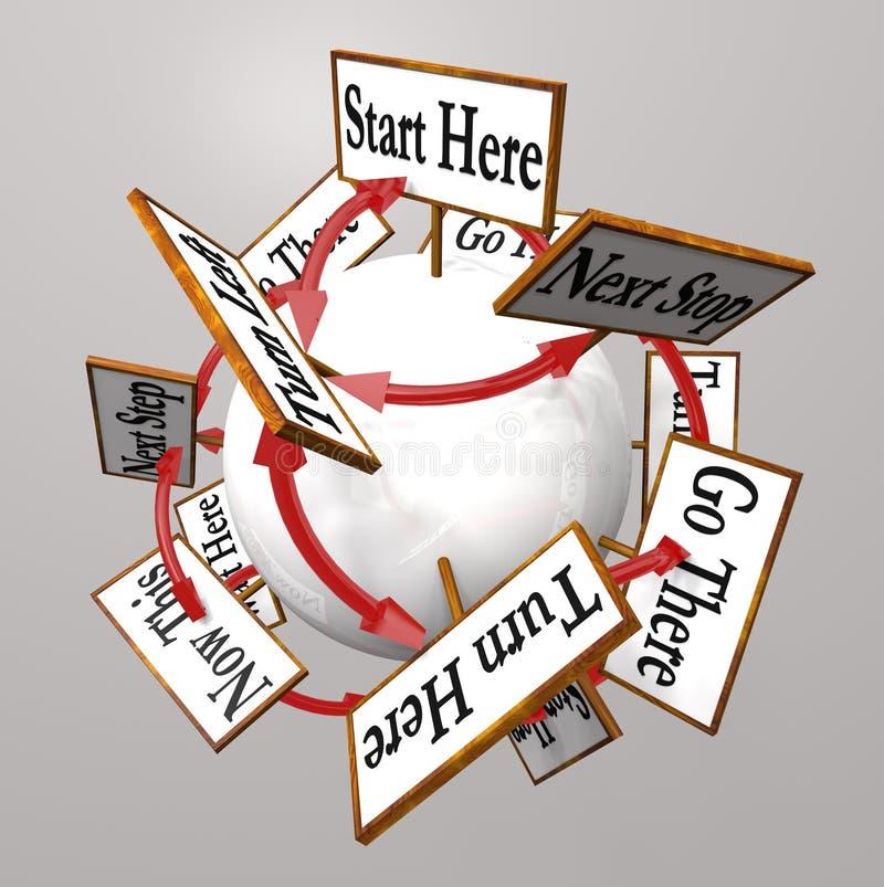 Comience aquí firma la ruta confusa de las direcciones ilustración del vector
