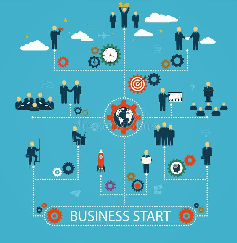 Comienzo del negocio, mano de obra, funcionamiento del equipo, hombres de negocios en moti libre illustration