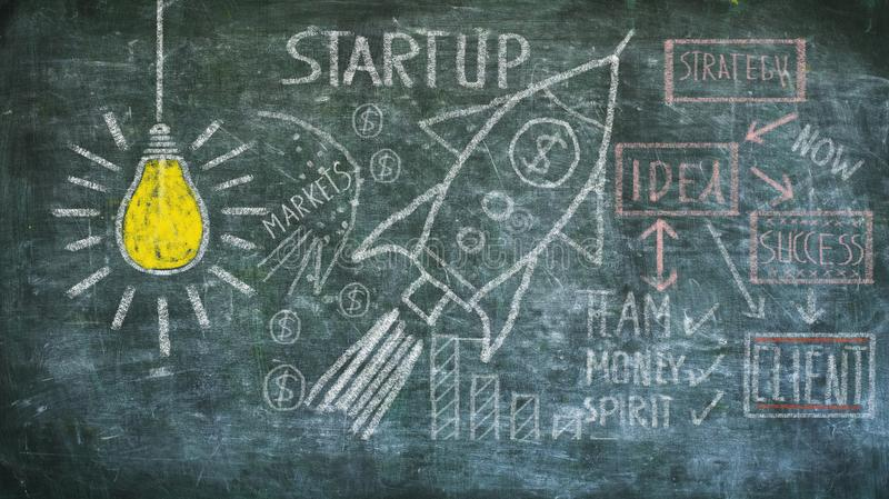 Commencez, idée, l'innovation, concept de solution sur le panneau noir, calibre de conception, images libres de droits
