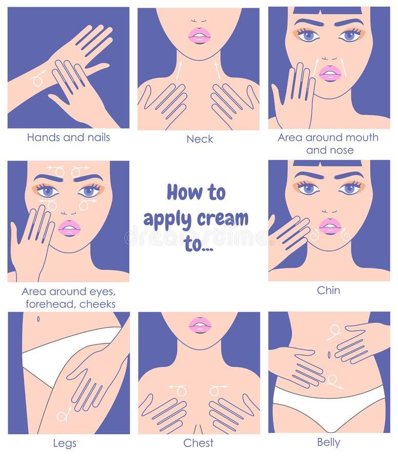 Comment appliquer la crème au visage, cou, mains, ventre, jambes Emballage de conception instructions illustration libre de droits