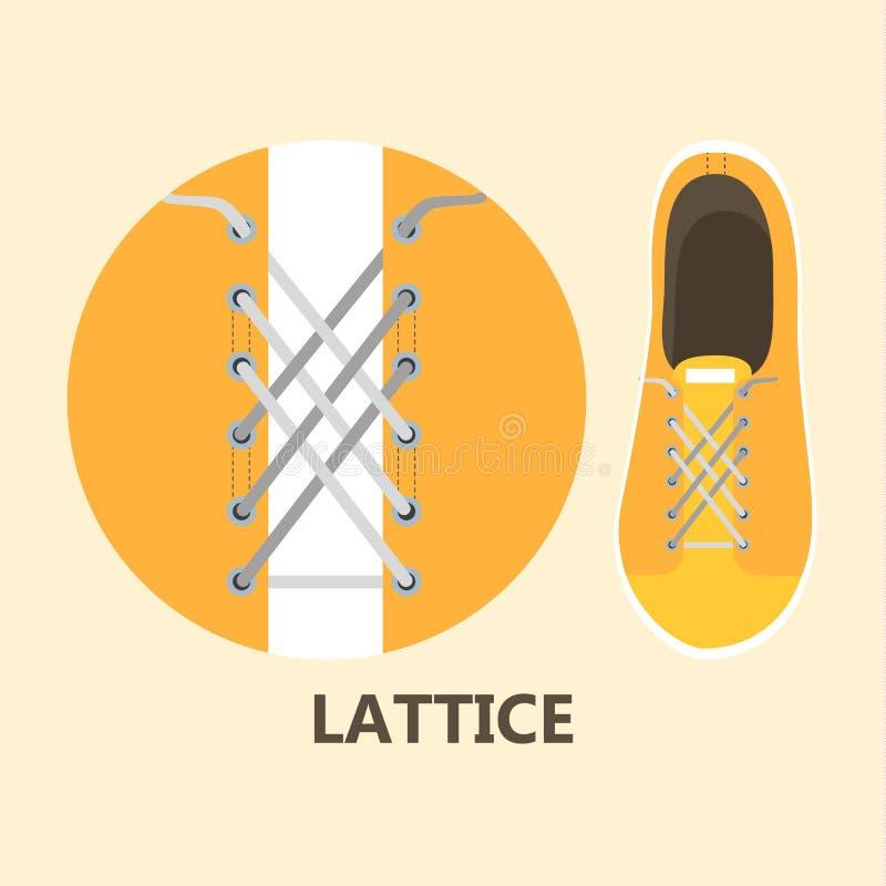 Comment attacher vos dentelles de chaussure dans différentes manières illustration de vecteur