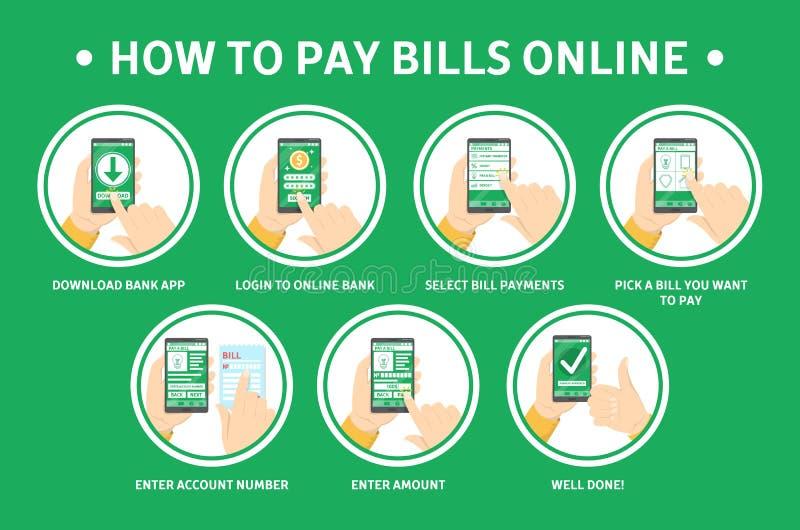 Comment aux bulletins de paie en ligne utilisant le smartphone illustration libre de droits