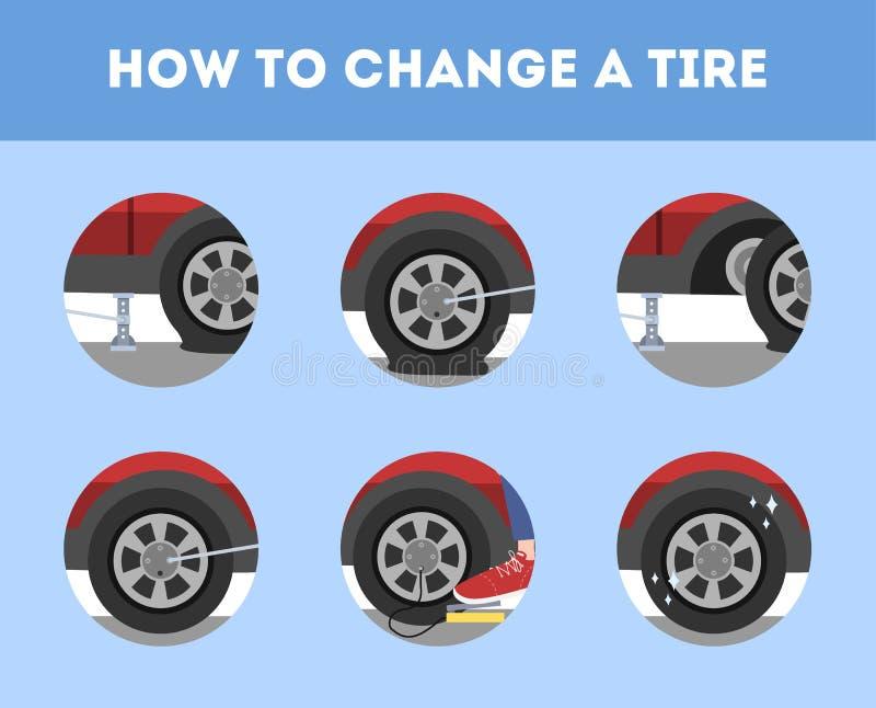 Comment changer une instruction de pneu pour la voiture illustration de vecteur