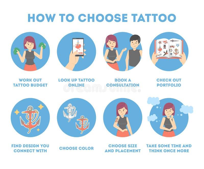 Comment choisir l'instruction de tatouage Fabrication du choix difficile illustration stock