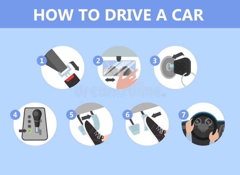 Comment conduire une instruction de voiture pour le débutant illustration de vecteur