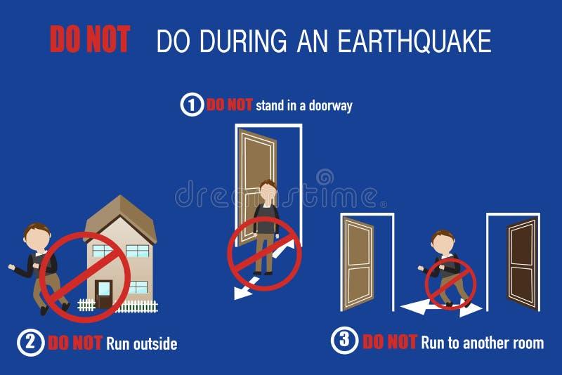 Comment dans le coffre-fort vous-même du tremblement de terre illustration libre de droits