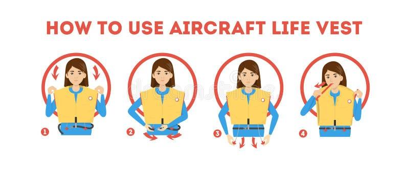 Comment employer l'instruction de gilet de sauvetage d'avion d?monstration illustration stock