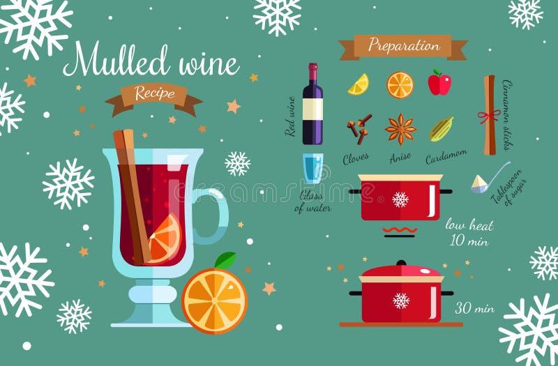 Comment faire à vin chaud le concept infographic Recette chaude de boissons de saison d'hiver illustration stock