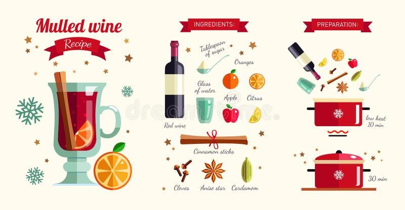 Comment faire à vin chaud le concept infographic Recette chaude de boissons de saison d'hiver Illustration de vecteur illustration libre de droits