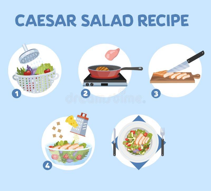 Comment faire cuire la salade de César à la maison illustration stock