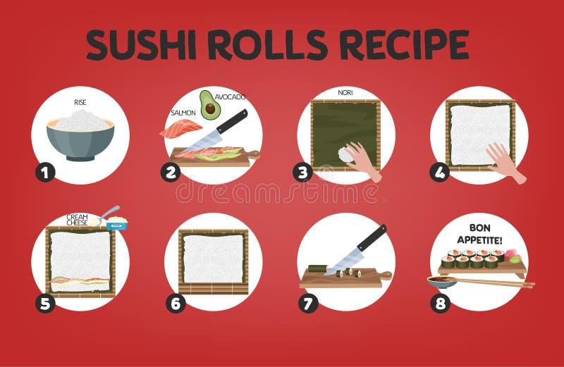 Comment faire des petits pains de sushi à la maison illustration stock