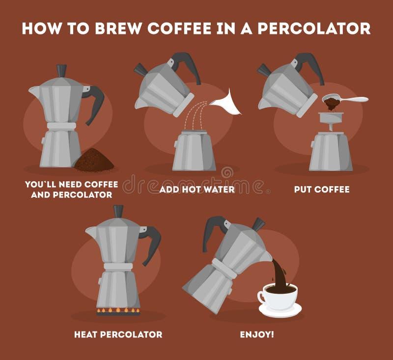 Comment faire la boisson de café dans le percolateur illustration libre de droits