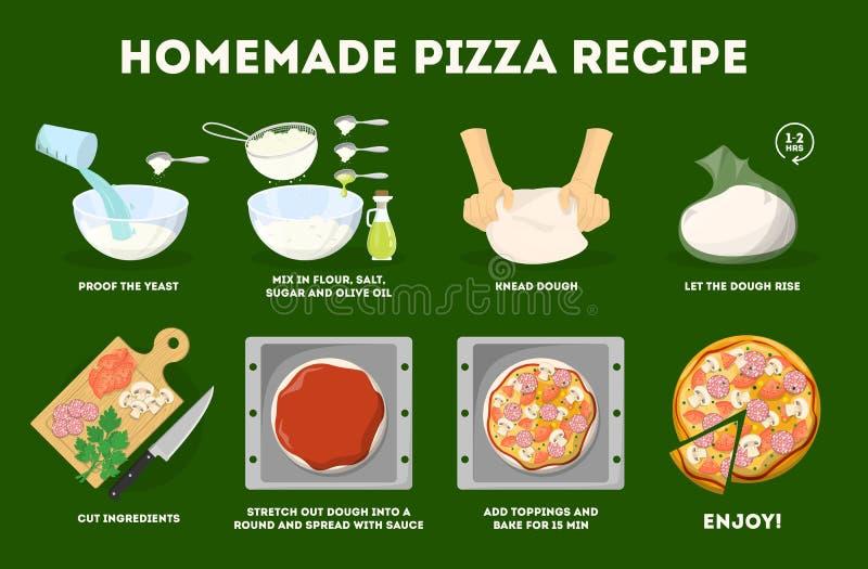Comment faire la pizza ? la maison Recette facile illustration stock