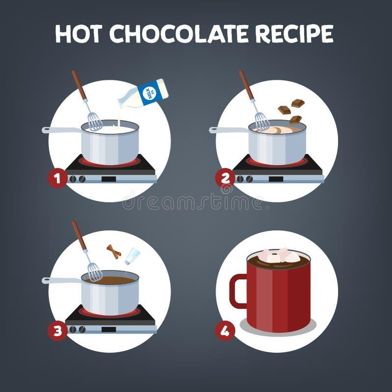 Comment faire le guide de chocolat chaud ou de cacao illustration stock