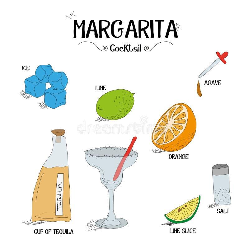 Comment faire un cocktail de margarita a placé avec des ingrédients pour les restaurants et l'illustration de vecteur d'affaires  illustration libre de droits