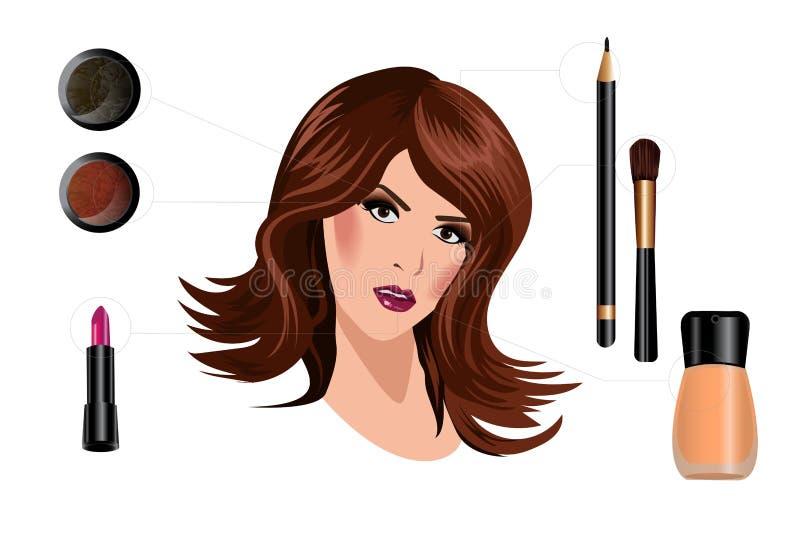 Comment faire une belle femme avec le maquillage illustration stock