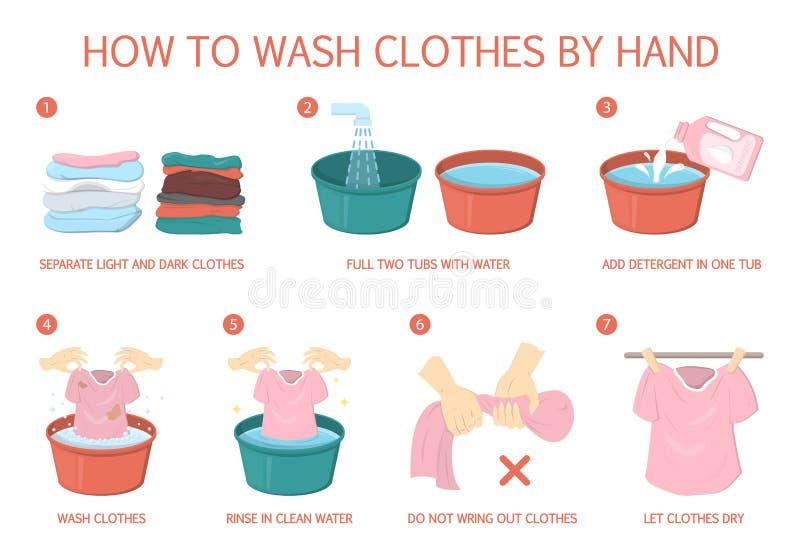 Comment laver le guide étape-par-étape de vêtements pour la femme au foyer illustration stock