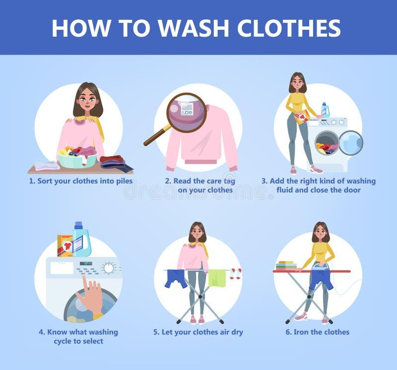 Comment laver le guide étape-par-étape de vêtements pour la femme au foyer illustration de vecteur