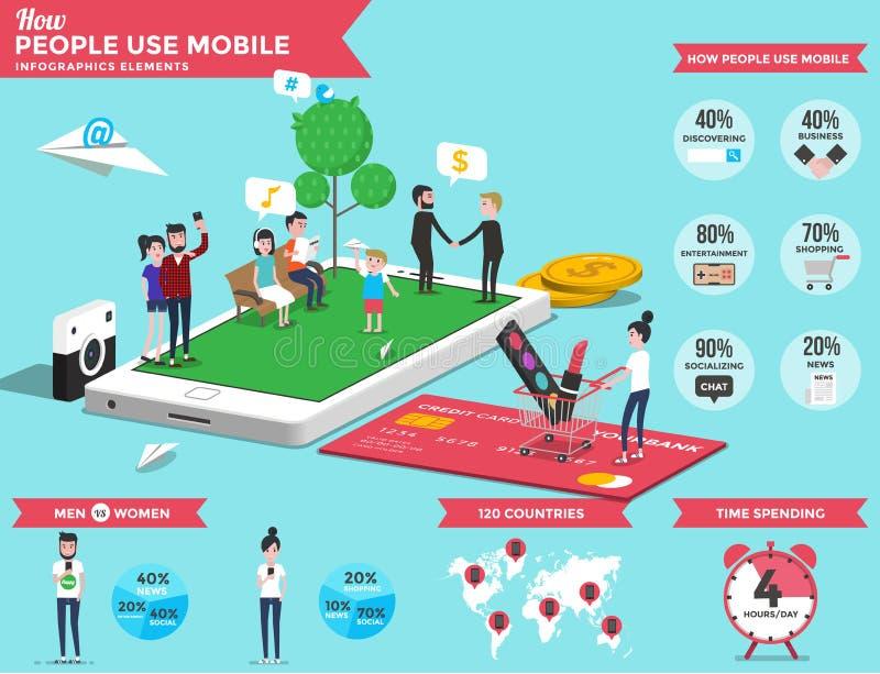 Comment les gens emploient le mobile, téléphone intelligent Éléments d'Infographic Conception isométrique illustration stock