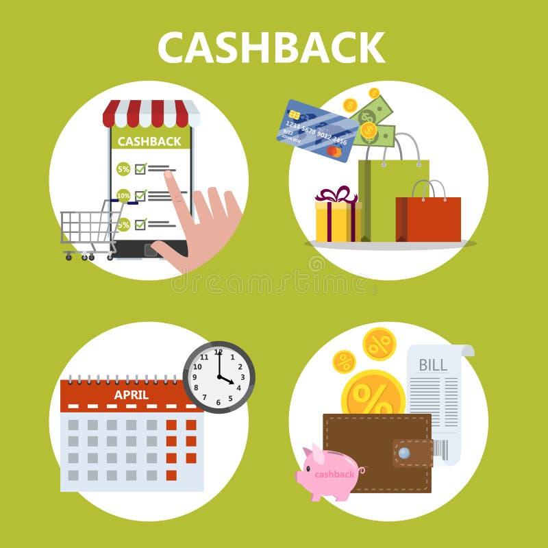 Comment obtenir la reprise utilisant la carte de crédit illustration stock