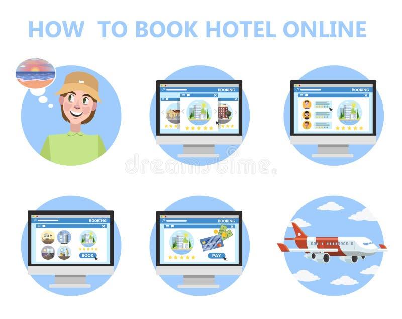Comment réserver l'instruction en ligne d'hôtel pour le débutant illustration de vecteur
