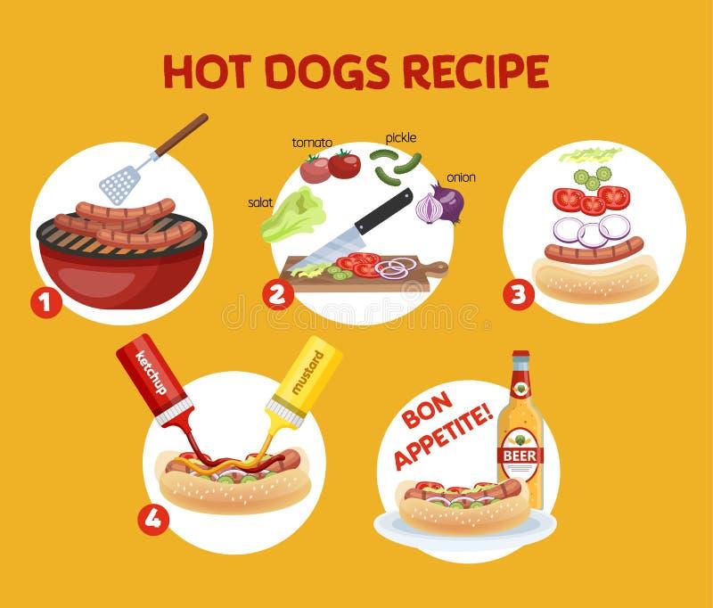 Comment rendre le hot-dog guide rapide et facile illustration de vecteur