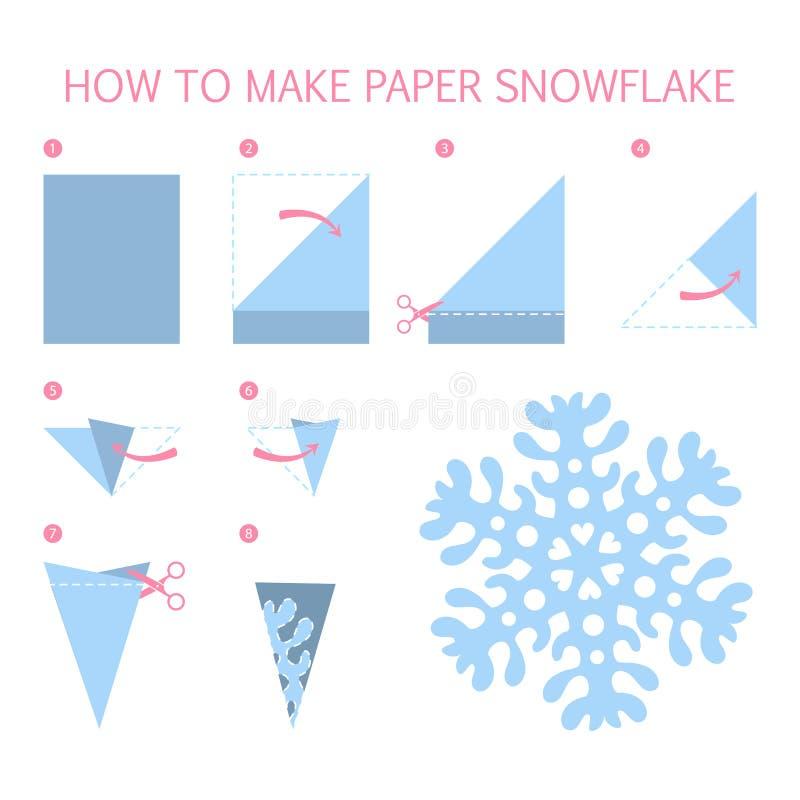 Comment rendre Noël le flocon de neige bleu diy illustration de vecteur