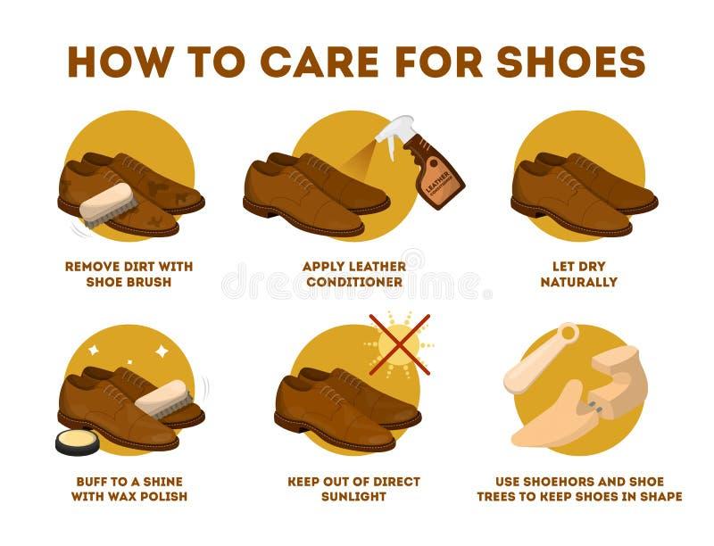 Comment s'inquiéter de l'instruction de chaussures en cuir illustration stock