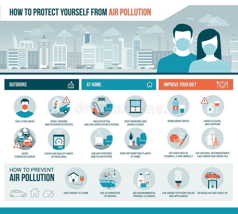 Comment se protéger contre la pollution atmosphérique illustration stock