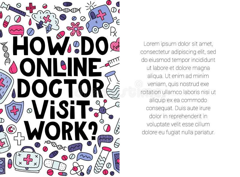 Comment soignez en ligne le travail de visite ? images libres de droits