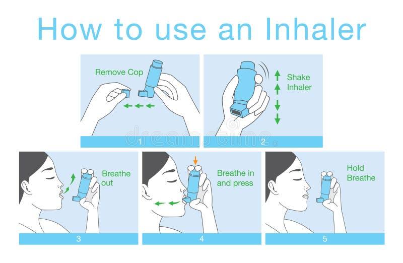 Comment utiliser un inhalateur pour le patient d'allergie illustration libre de droits