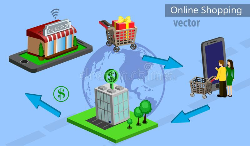 Commerce électronique mobile d'achats illustration de vecteur
