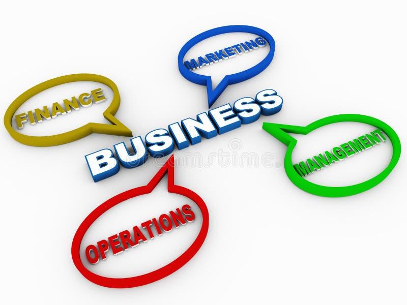 Commerciële afdelingen vector illustratie