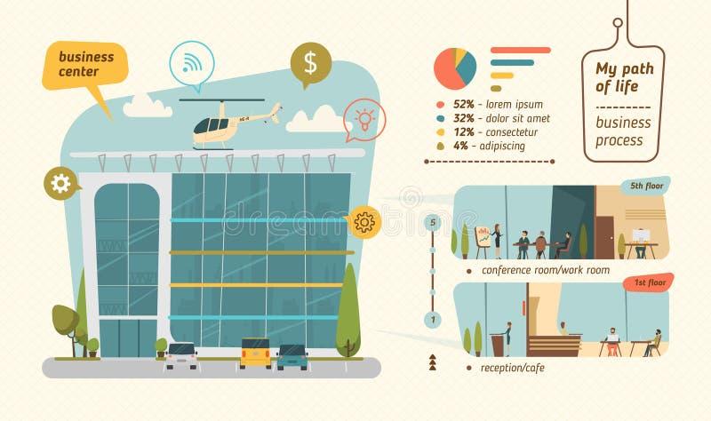 Commerciële centrum vectorillustratie vector illustratie