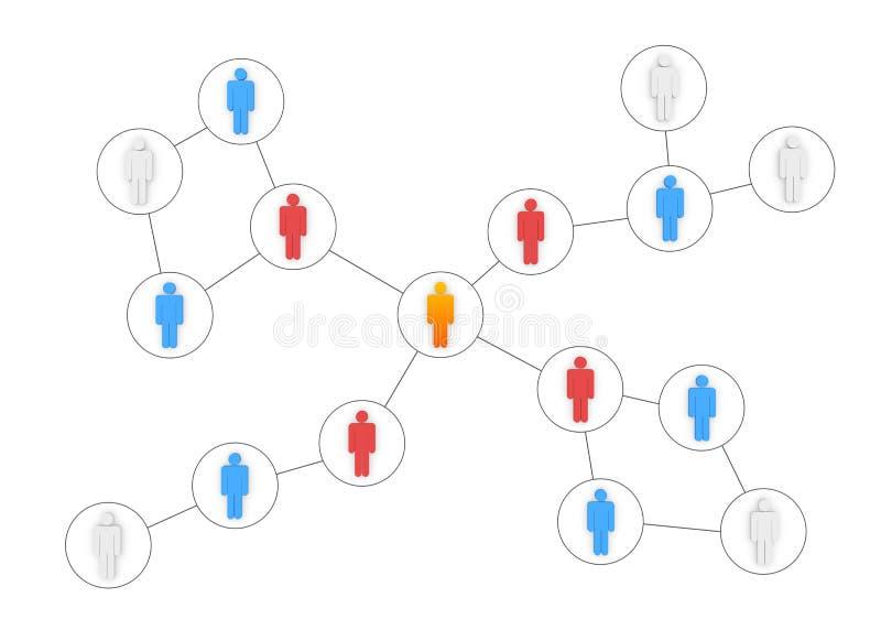 Commerciële Organisatie royalty-vrije illustratie