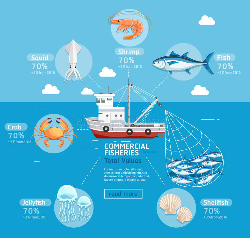 Free Commercial Fishing Business Plan Infographics. Fishing Boat, Stock Image - 81915321