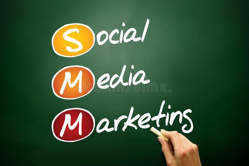 Commercializzazione sociale di media immagine stock