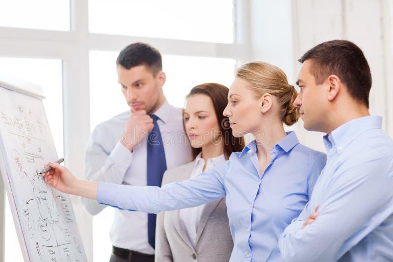 Commercieel team die iets in bureau bespreken royalty-vrije stock fotografie