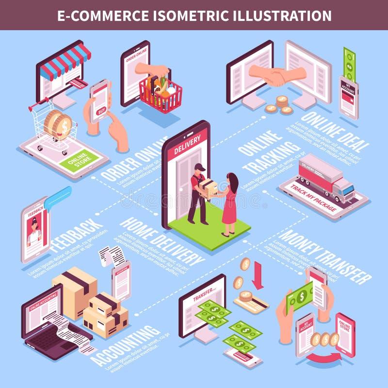 Commercio elettronico Infographics isometrico illustrazione di stock