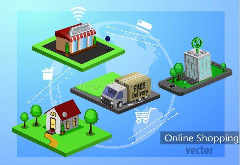 Commercio elettronico mobile di acquisto royalty illustrazione gratis
