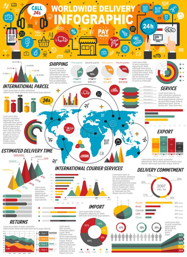 Commercio elettronico mondiale di consegna, infographics di vettore royalty illustrazione gratis