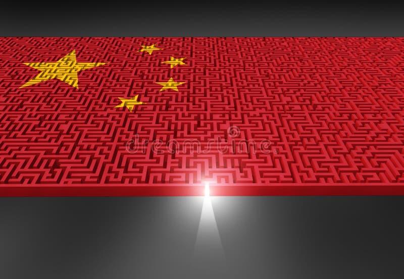 Commercio nella sfida della Cina royalty illustrazione gratis