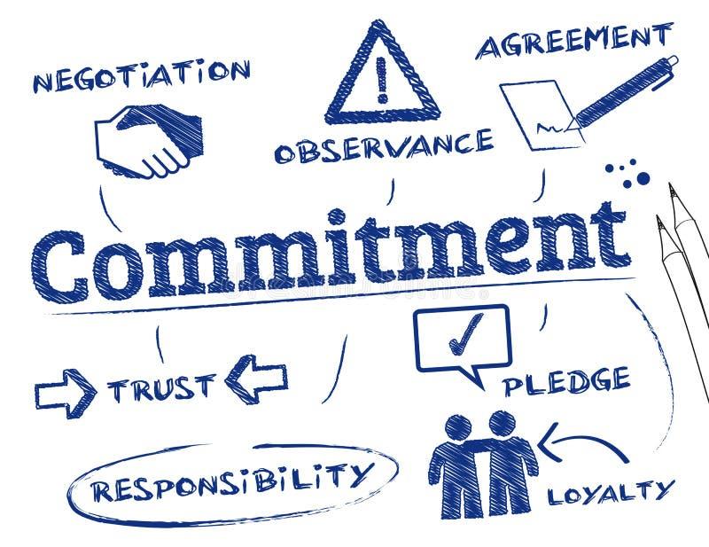 Commitment stock illustration