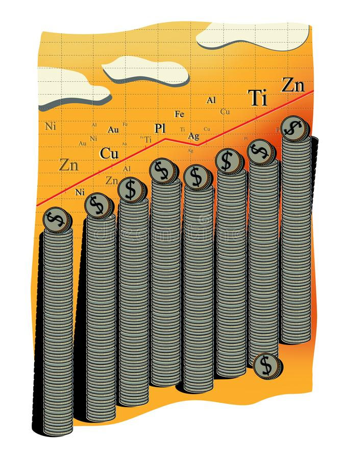 Commodity income. Abstract graph of the growth in the cost of metals. A large stack of coins with a dollar sign stock illustration