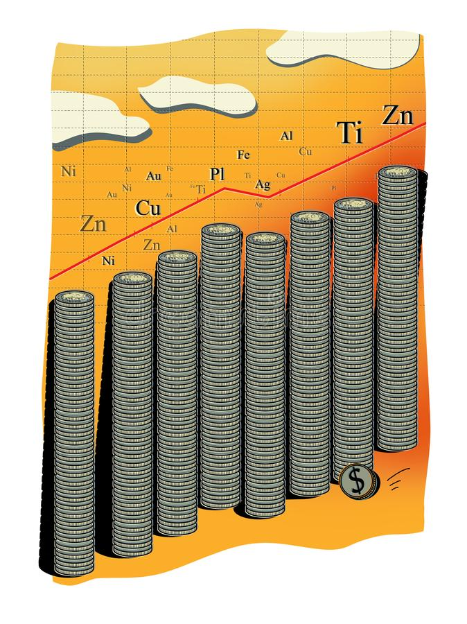 Commodity income. Abstract graph of the growth in the cost of metals. A large stack of Russian coins and a dollar coin stock illustration