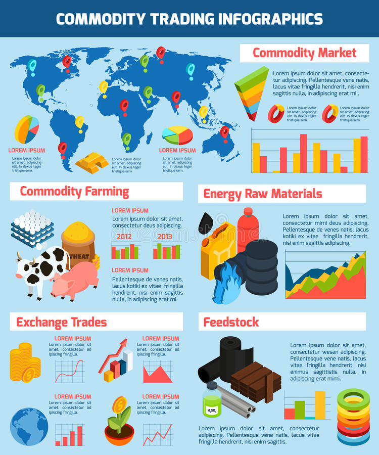 Free Commodity Trading Infographic Set Stock Photography - 79489942